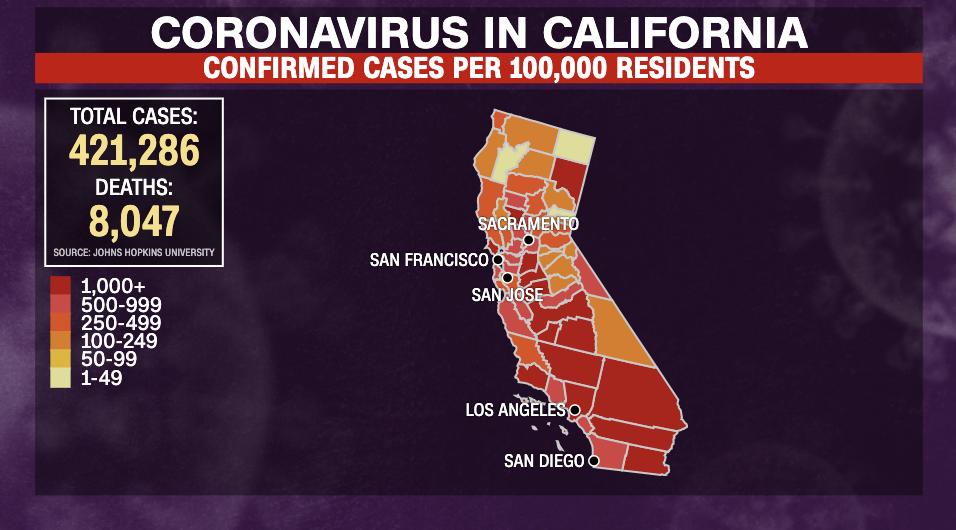 Covid-19 podría ser la segunda causa principal de muerte en Los Ángeles